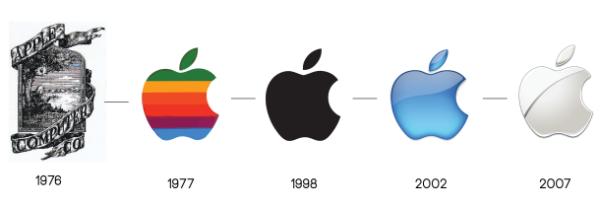 Apple : la marque à la pomme à la conquête du monde!